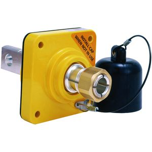 Secure Mount Series Receptacles